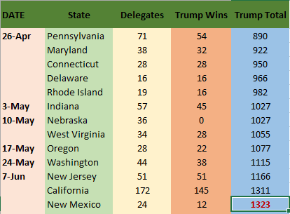 Delegate Math - Mine Color Short 3