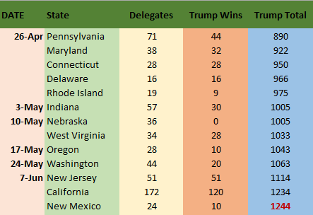 Delegate Math - Mine Color Short
