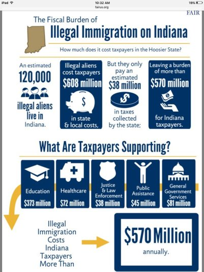 illegal immi cost indiana
