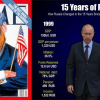 Why the US-Russia Relationship Went Sour After the 1990s