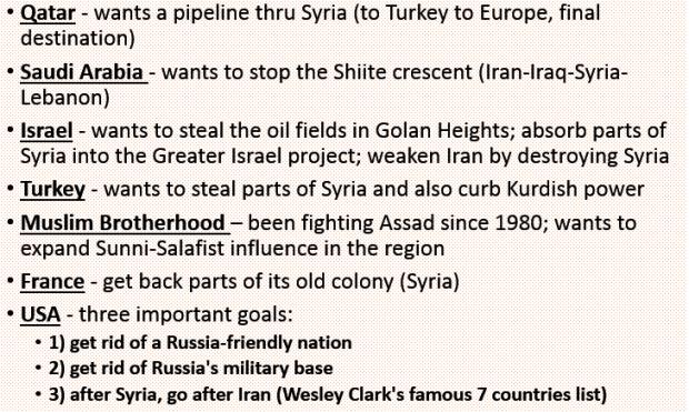 Syria Enemies