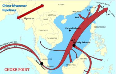 Myanmar - Strait of Malacca