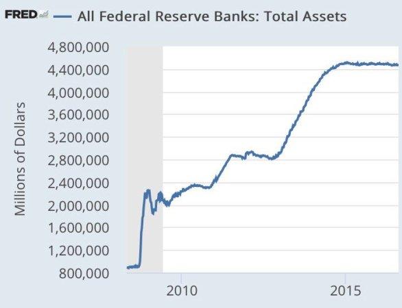 bubble - QE
