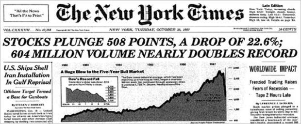 crash 1987