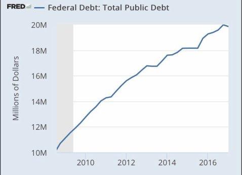 debt- Obama