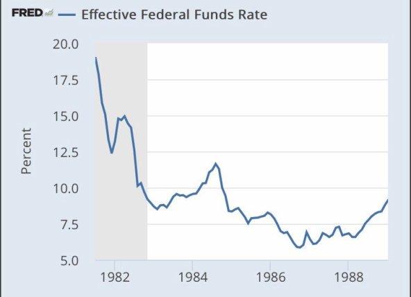 Fed - Reagan