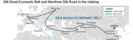 China-Iran Silk Road