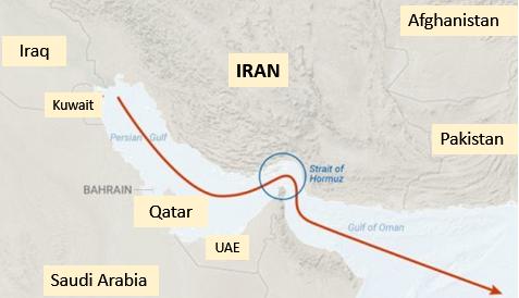 Iran Oil xport