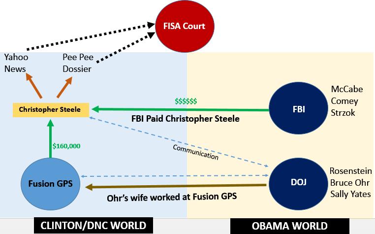 Fusion gps world affairs fusion gps ccuart Images