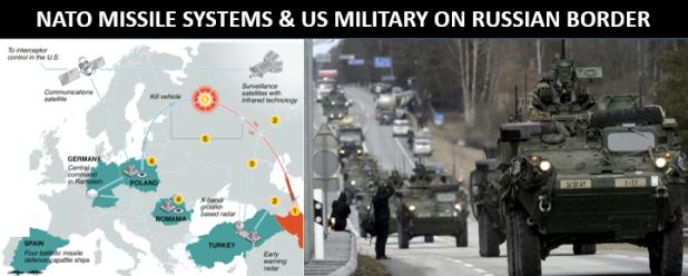 NATO threat
